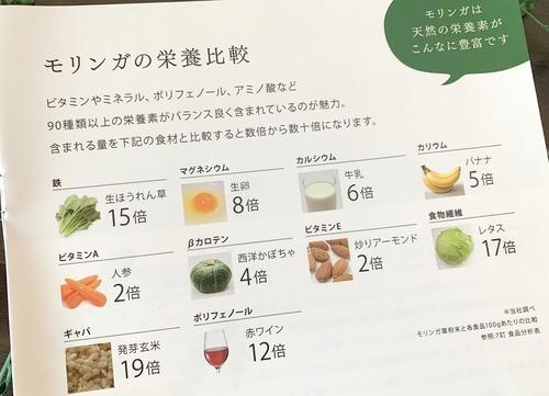 モリンガ 栄養素.JPG